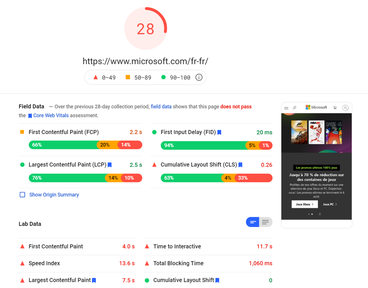 Microsoft.com gets 28 points from 100 by PageSpeed Insight